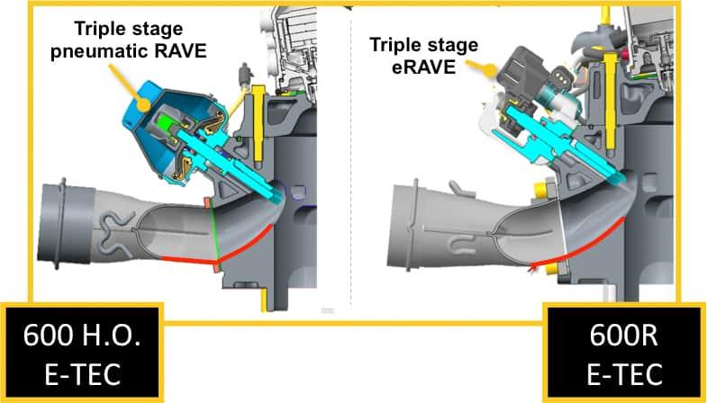 MXZ 600R E-TEC  triple stage eRave