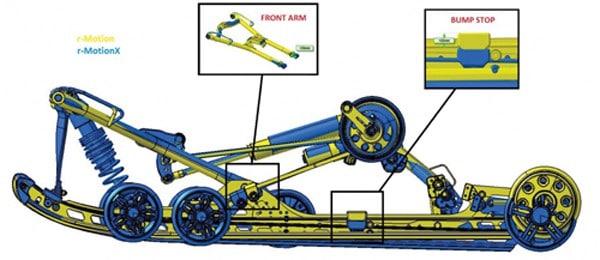 Ski-Doo rMotion X rear suspension