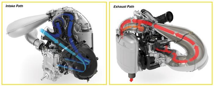 850 E-TEC Turbo intake and exhaust paths