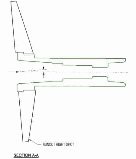 clutch vibration damping